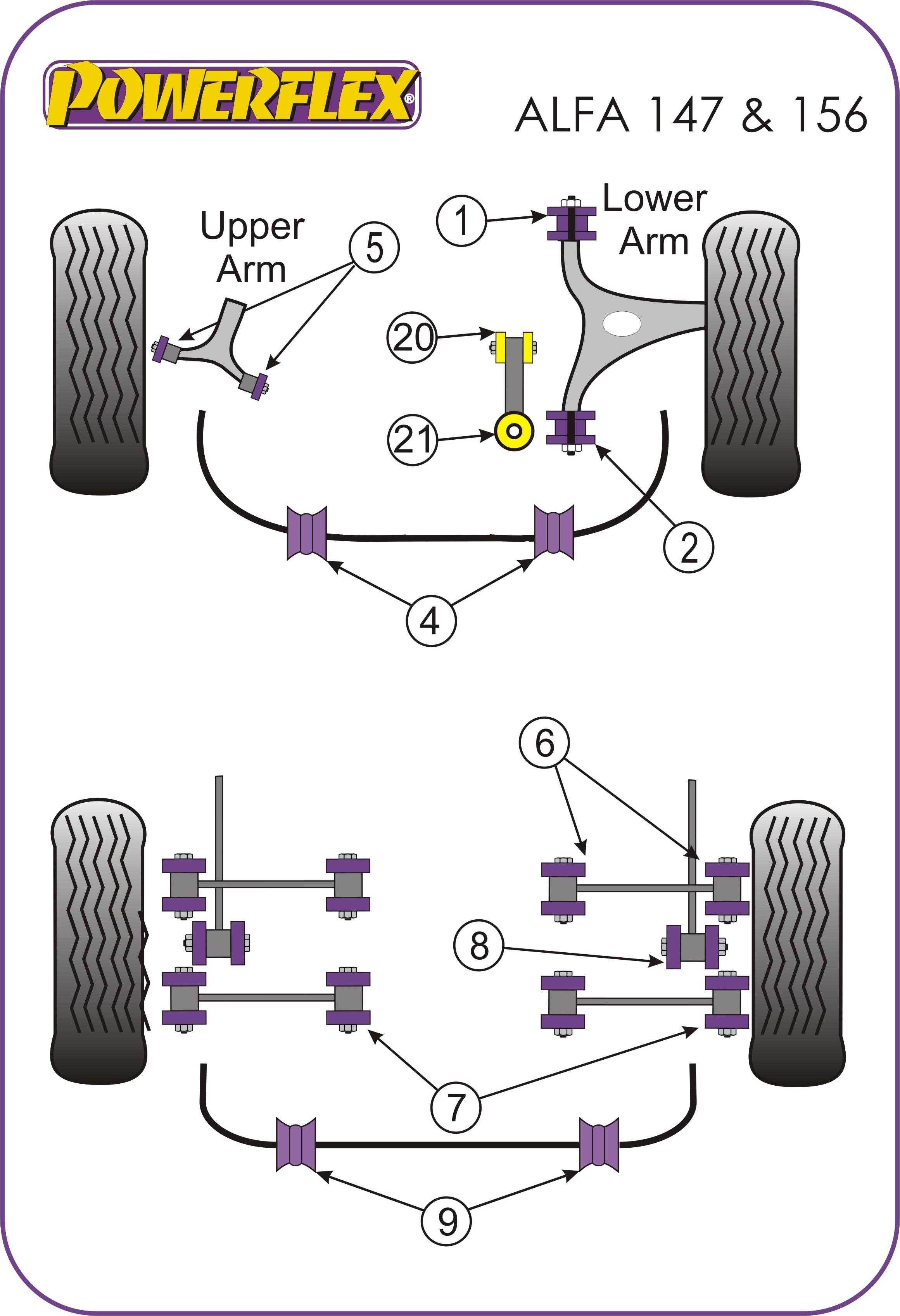 Powerflex Polyurethane Suspension Bushes Mercedes Benz Alfa Romeo 145 Wiring Diagram 147 156