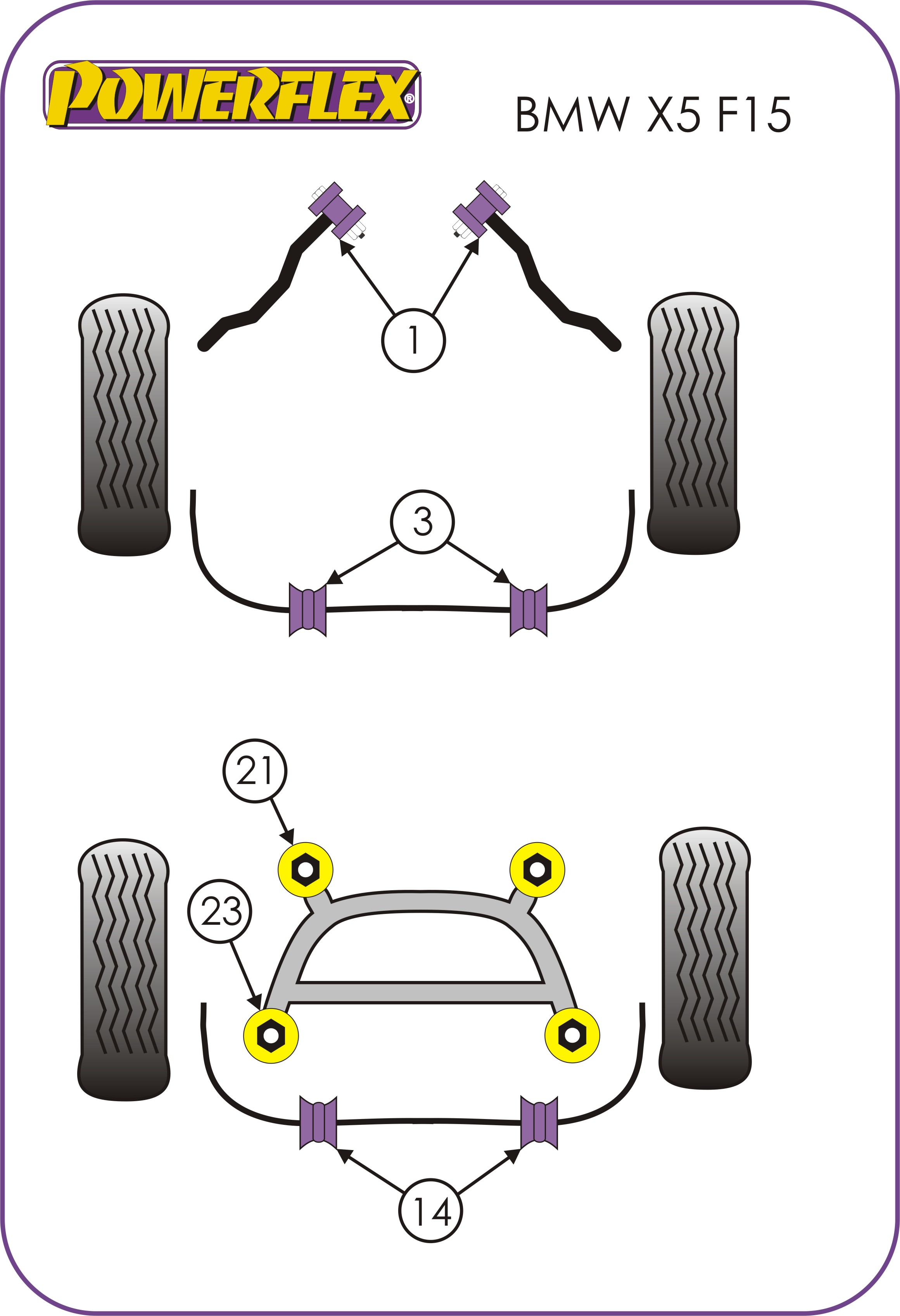 Powerflex Polyurethane Suspension Bushes Caterham Bmw E28 Engine Diagram X5 F15