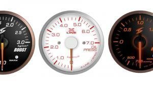 Stri gauges