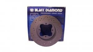Black Diamond brake discs clearance
